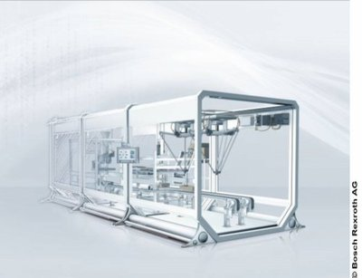 The new generation of packaging machines with the new technologies of Rexroth